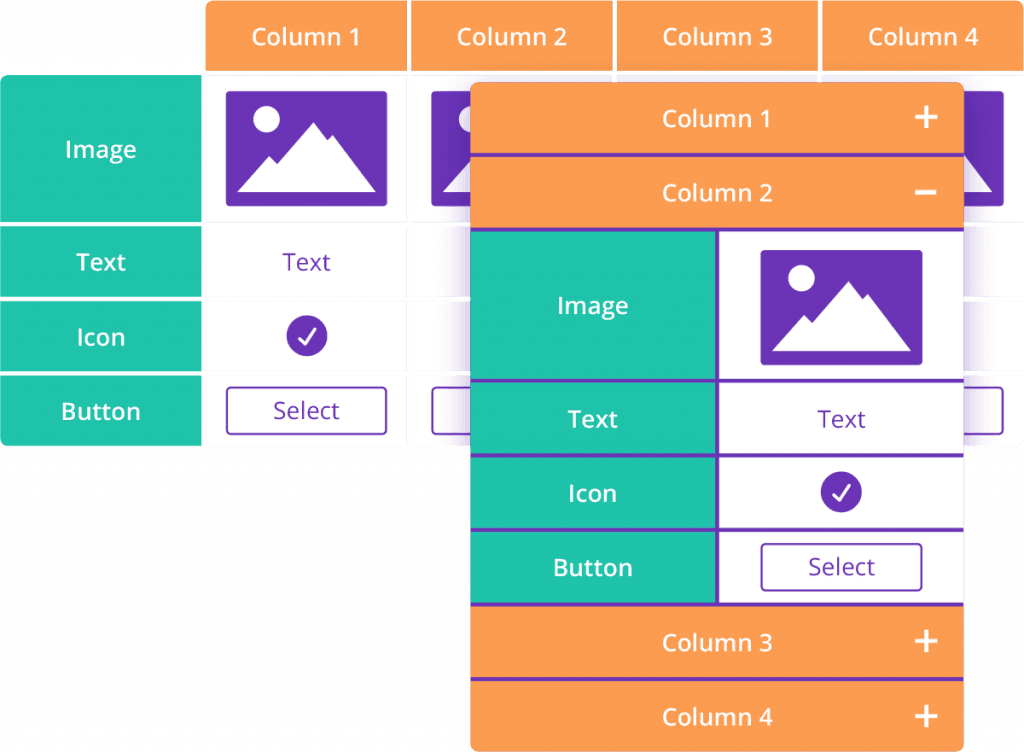 Divi Table Maker Modules - Brings Beautiful Responsive Tables to The Divi Builder v2.0.1